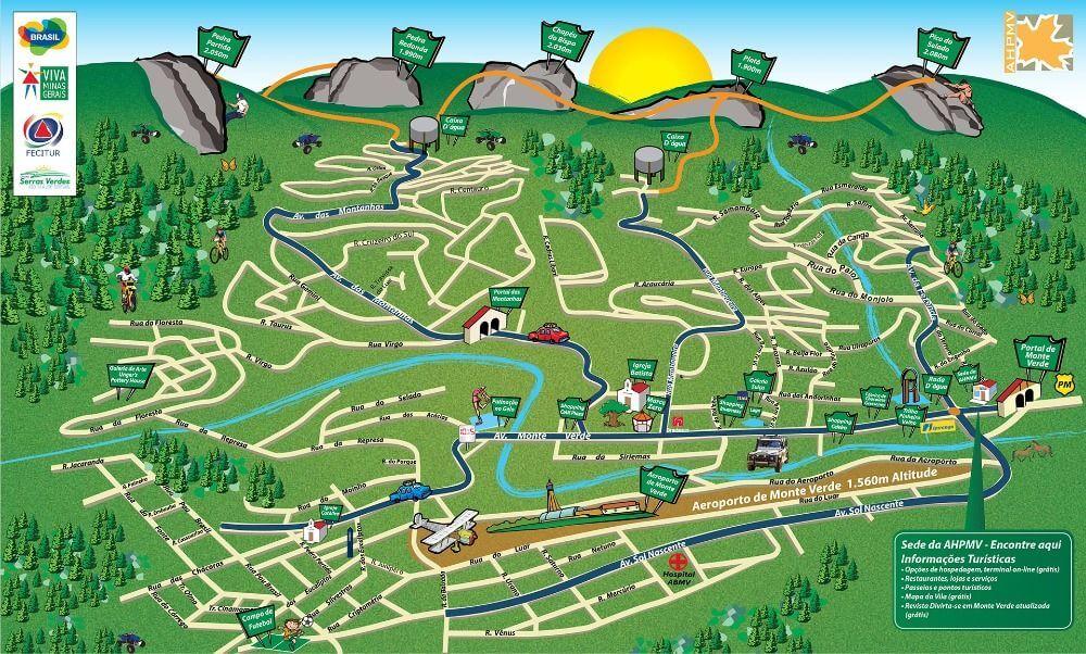 Mapa Turístico de Monte Verde. Fonte: AHPMV
