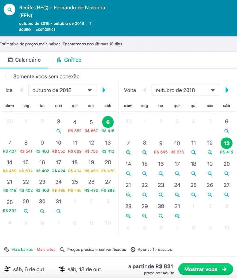 Quanto Custa uma Viagem para Fernando de Noronha: Preços e Como Economizar